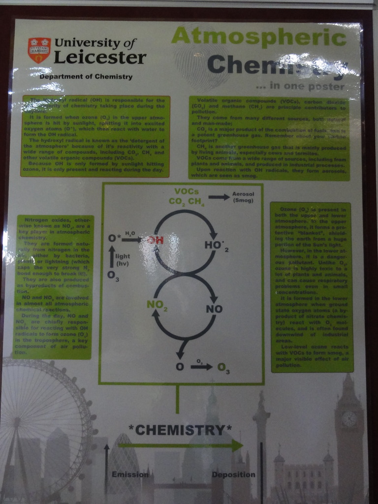Atmospheric Chemistry explained in one poster